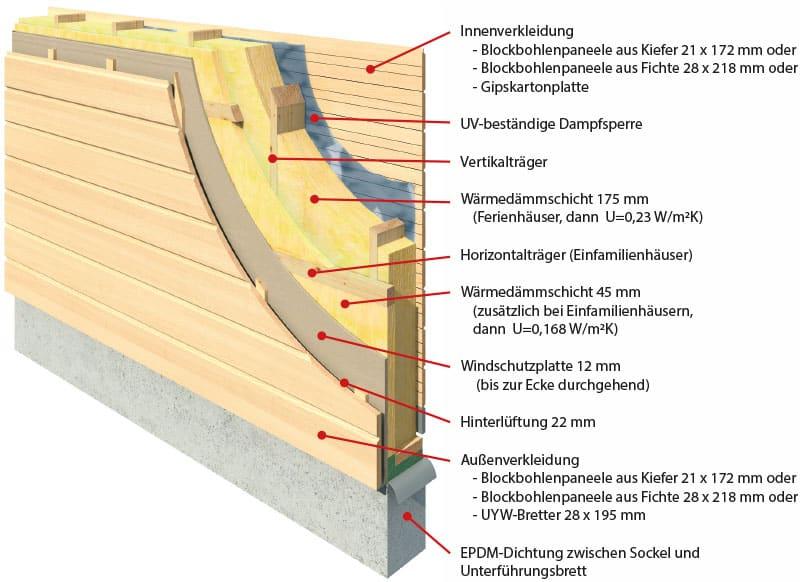 rakenne-saksa-mineraalivilla