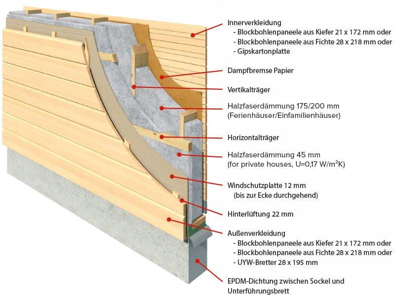 saksa-seina
